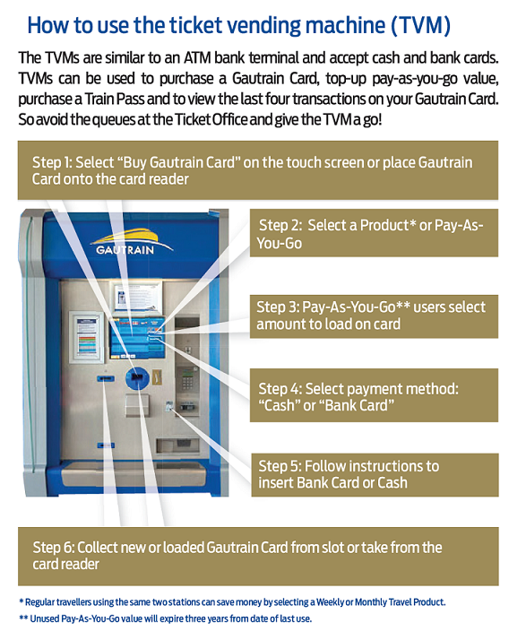 Gautrain | For people on the move